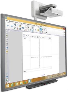 SMART Board 880 Interactive Whiteboard with U100 Projector